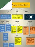 fundamentos pedagogicos2