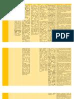 Patologías lumbares modificado.docx.pdf