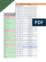 Check List Camaras de Vigilancia 00-00-2017