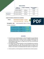 bioquimica laboratorio.docx