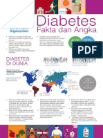 8 Whd2016 Diabetes Facts and Numbers Indonesian
