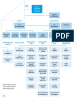 Organisation+chart