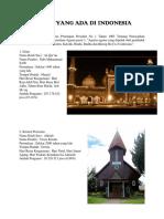 Agama Yang Ada Di Indonesia