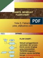 Symbol of Flowchart Training