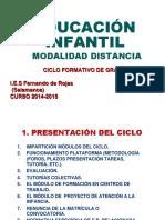 Presentacion Curso Ei Distancia 14-15