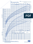 Kurva Pertumbuhan CDC 2000 Lengkap