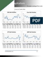 August 3rd CFTC Data