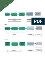 diagrama de bloques proyecto.docx
