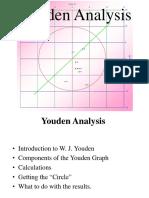 Youden Analysis 2