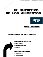 Alumnos-Valor Nutritivo de Los Alimentos