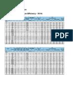 Datos t Cnicos Motores