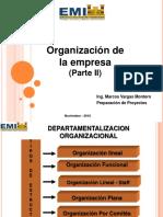 03. Organizacion de La Empresa (Parte II) OK.pptx