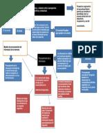 elemento de la informacion conductual.pptx