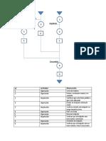 Diagrama De Operaciones De Boligrafo Artesanal.docx