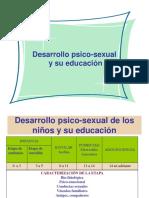 Desarrollo Psico Sexual INFANCIA