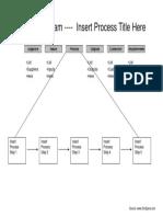 Diagram a Sip Oc