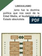 PPT- LIBERAMMISMO.pptx