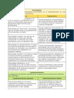 Curriculum Vitae Modelo3b Granate (1)