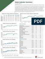 CoreLogic Weekly Market Update Week Ending 2017 July 23