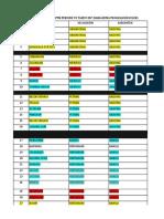 Daftar Lokasi Desa Kkn Ppm Xv 2017 Reguler1