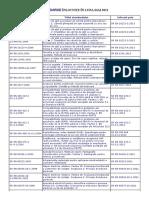 Standarde-Anulate-Inlocuite-Pana-in-Mai-2013.pdf