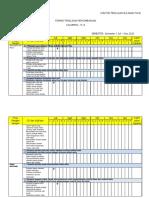 5 CONTOH PENILAIAN BULANAN PAUD.pdf