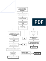 Patofisiologi-DHF (Dep Pediatrik)