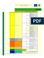 junella - strategies for mitigating climate change