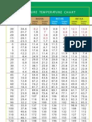 Pressure Temperature Chart Mathematiques La Nature