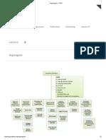 Organogram – PTDF