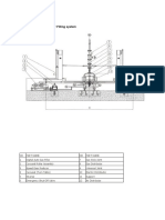 Carousel for LPG Cylinder Filling System
