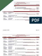 HEI Grants 2002 to 2009