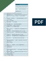 20150610+現代名人傳記展+%28網頁用%29