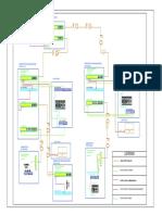 Diagrama Interconexion de F-o 01