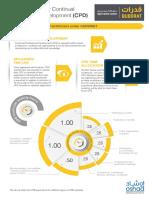 Qudorat-CPD-Flyers_updated.pdf