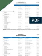 Listado de Matriculados Junio 2017