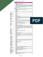codigos mando tivo.pdf