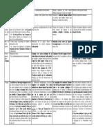 Tabelas-comparativas-do-DN.pdf