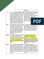 Temas de Aplicación.docx
