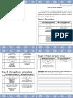 Guía 7. El Acento Diacrítico