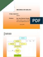 1 Introduc Mecánica de Suelos I.ppt [Modo de compatibilidad].pdf