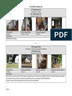 Holyoke property receiverships: