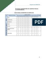 Plan de Anual de Monitoreo de Agentes 2016