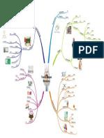 Teoría Mapas Mentales.pdf