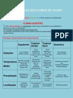 CARACTERÍSTICAS DOS CLIMAS DO GLOBO