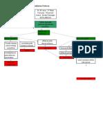 331975117 Pathway Laparotomi Appendektomi Perforasi