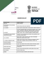 _document_List of Exhibitors1 - Textiles India 2017