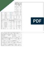 Sample Heat Exchanger Spec Sheet