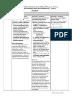 Accp 2017 Program PDF Update 04022017