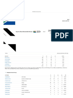 2nd ODI, South Africa Women Tour of Ban... Jan 14 _ Match Summary